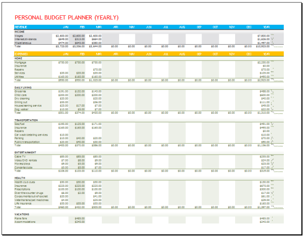 5 Free Personal Yearly Budget Templates for Excel