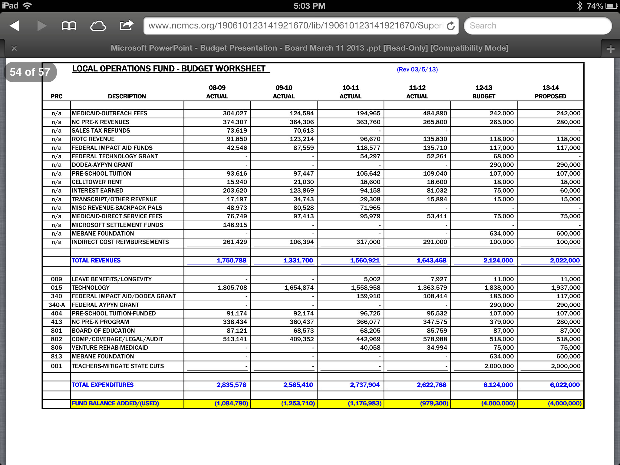 fundraising budget   Infer.ifreezer.co