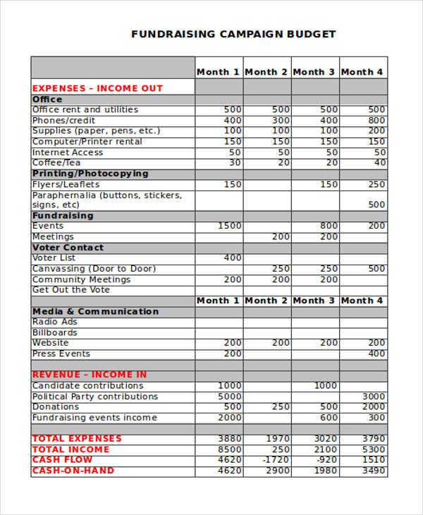 Budget Spreadsheets   Adair County R 1 Social Studies