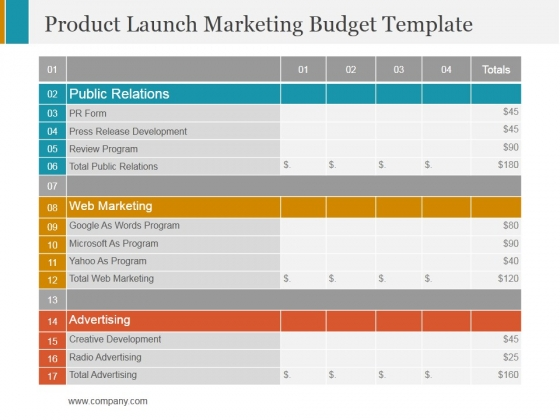 Product Launch Marketing Budget Template Ppt PowerPoint