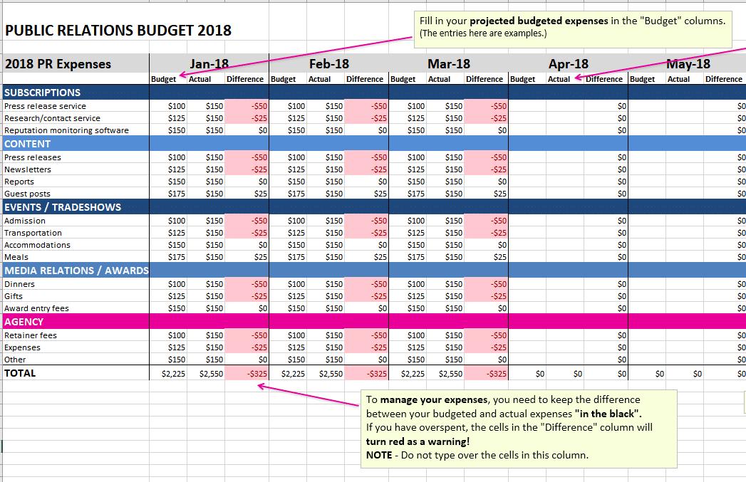 PR Budget Template   Polkadot Communications | Polkadot