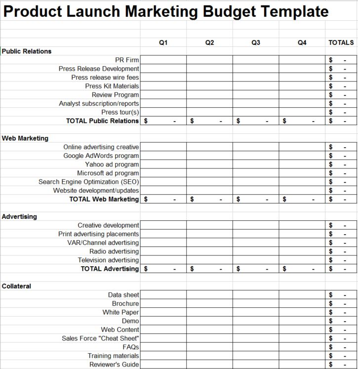 Product Launch Plan Marketing Budget Template | 280 Group