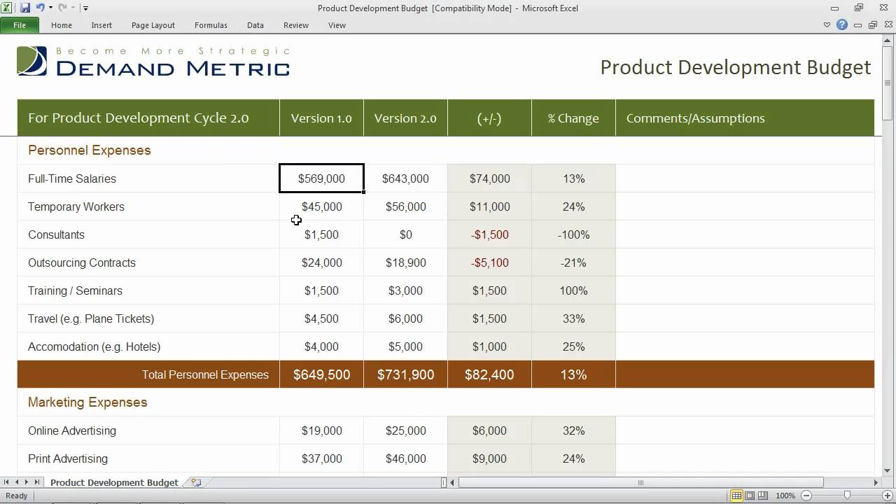 Product Development Budget Template   YouTube