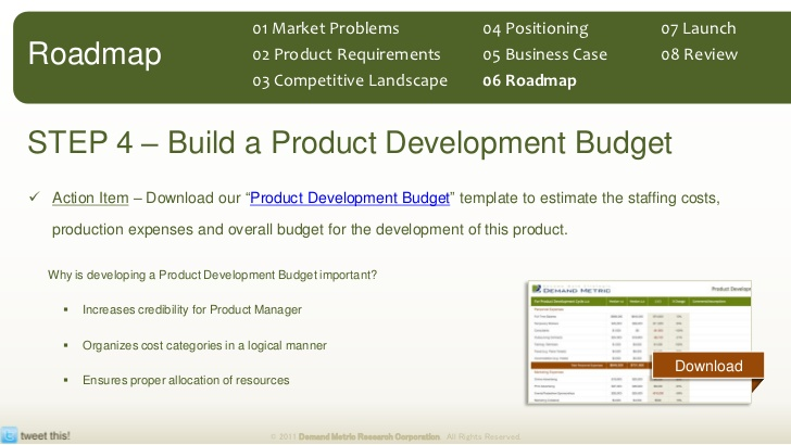 Product Development Strategy Methodology & Tool Kit