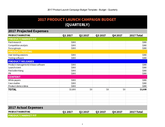 2018 Product Launch Marketing Budget [Excel template]