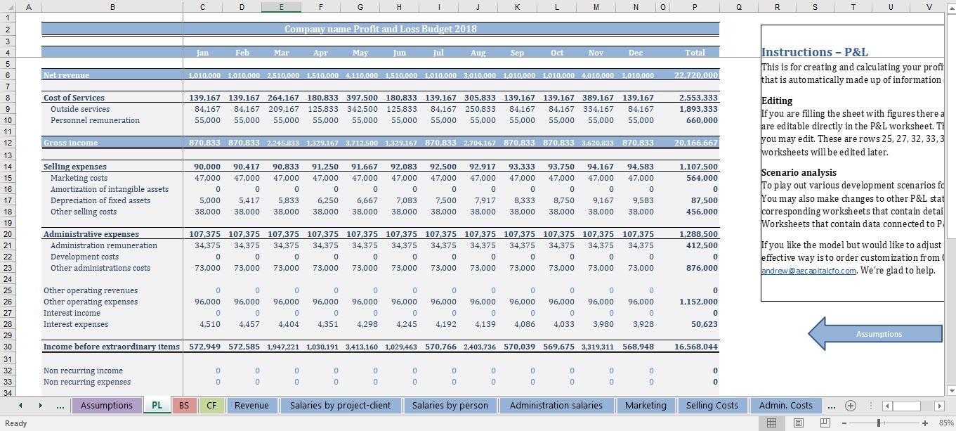 Professional Services Budget Template   CFOTemplates.com