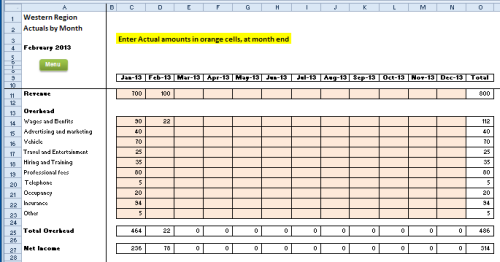 Projected Versus Actual Budget Spreadsheet This Is Monthly Vs