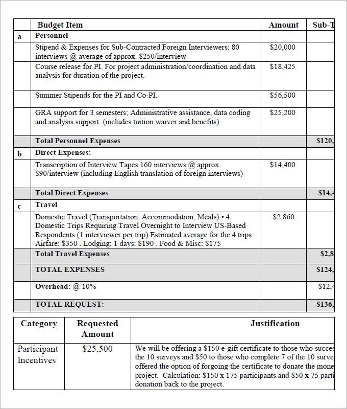 proposal budget template   Monza.berglauf verband.com