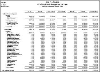 Create Budget in a minute   QuickBooks Asia