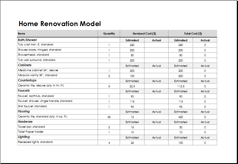 the Home Renovation Budget Spreadsheet Template home renovation