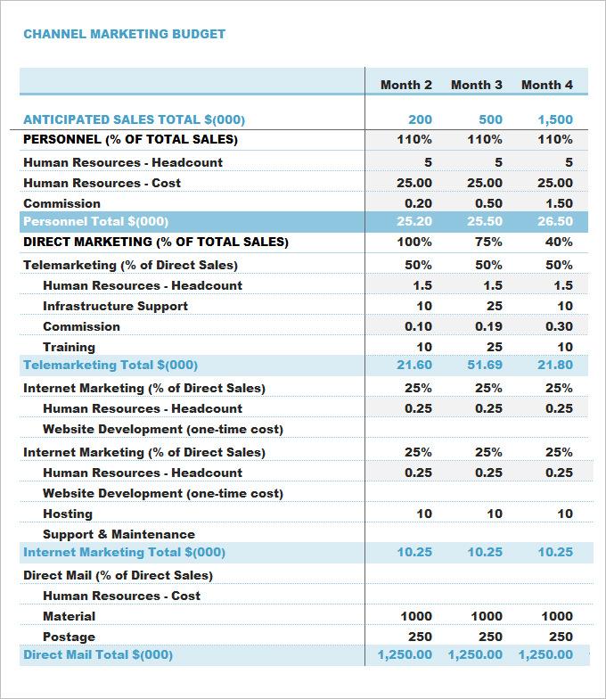 detailed budget   Monza.berglauf verband.com