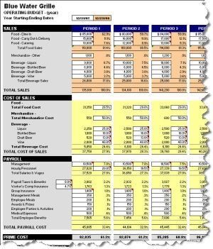 Sample Budget Spreadsheet For Restaurant Template Small Business