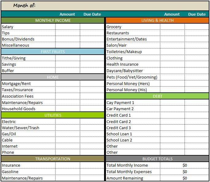 002 Bi Weekly Budget Template 20weekly Spreadsheet Student