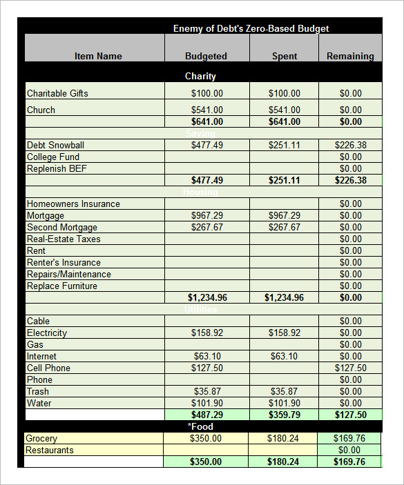 Excel Budget Template   25+ Free Excel Documents Download   Free