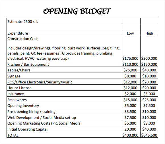 Restaurant Startup Costs Spreadsheet For Cost Accounting Budget