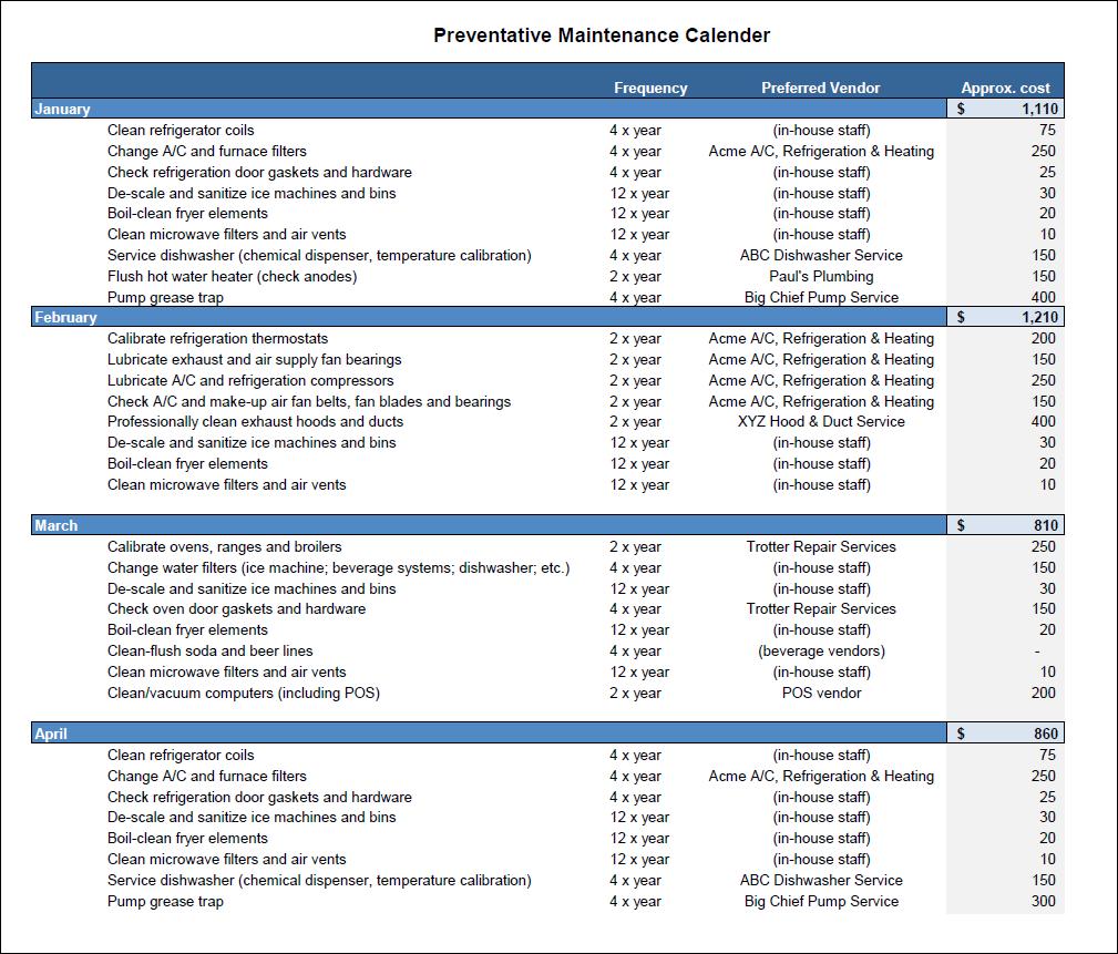 Tech Startup Budget Spreadsheet Business Worksheet Template
