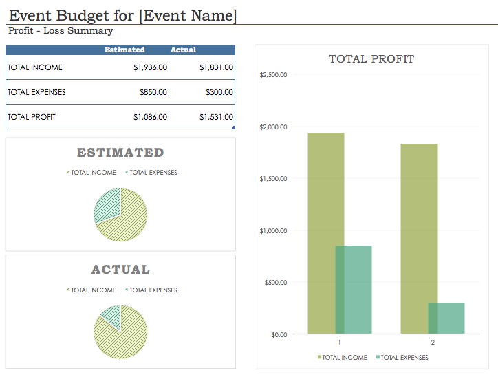 We Found All the Best Event Budget Templates | Guidebook