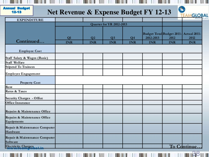 Budget templates 2012 2013   exports