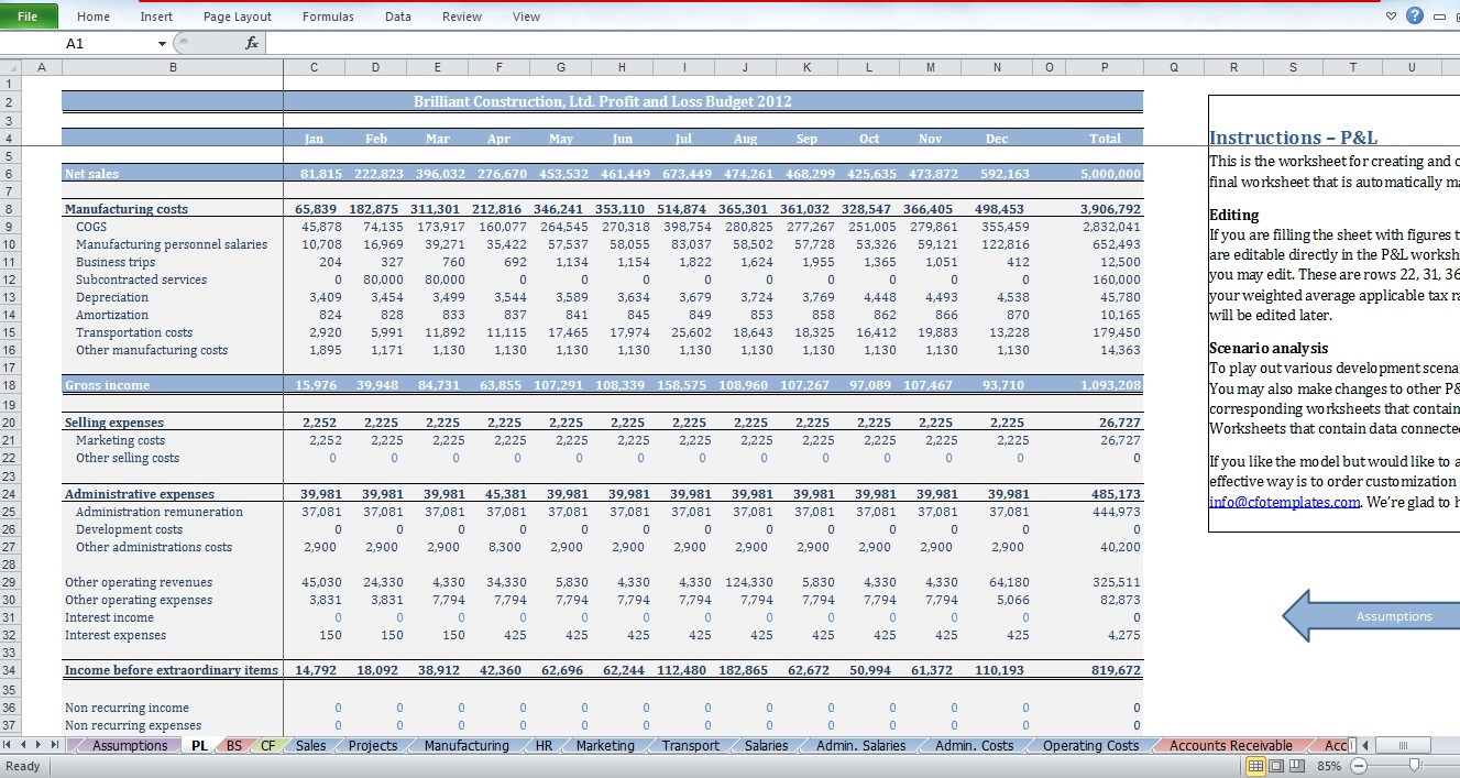 021 Construction Pnl189db0189db0 Revenue Budget Template Plan