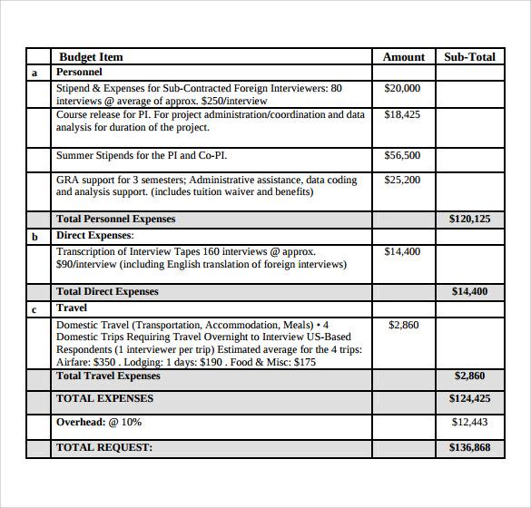sample program budget template   Monza.berglauf verband.com