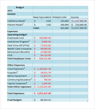 Department Budget Templates   9+ Free Word, PDF Documents Download