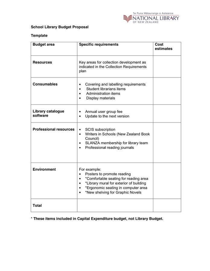 14+ School Budget Templates   Word, PDF, Excel | Free & Premium