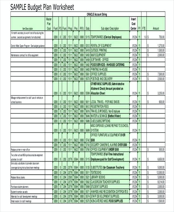 School Operating Budget Template , Operating Budget Template