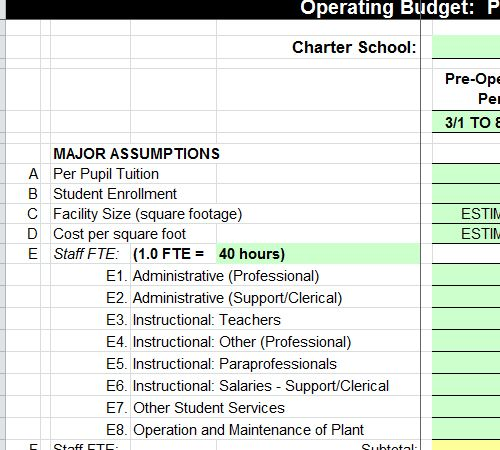 Operating Budget Template For School   | Teaching | Budget