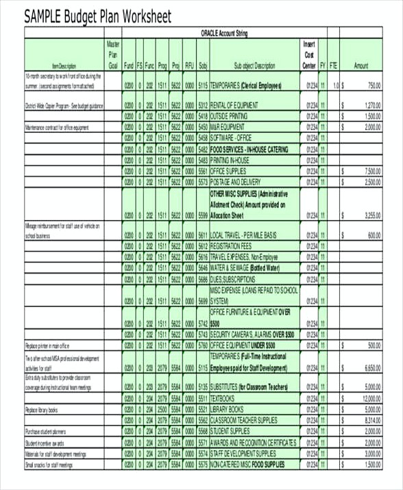 Operating Budget Template