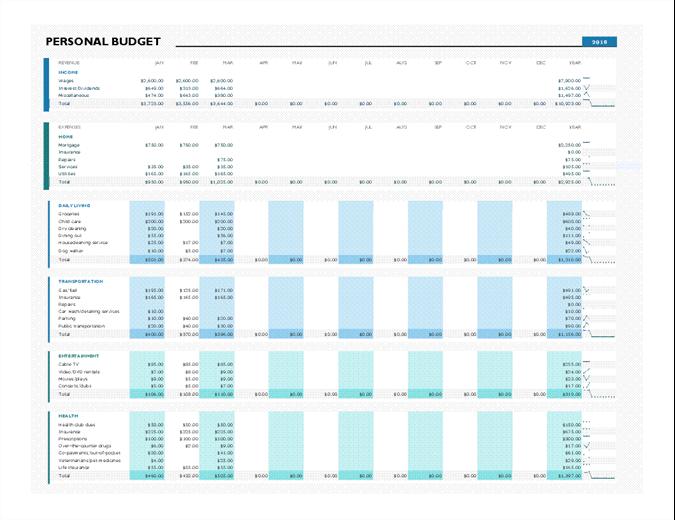 easy budget templates   Monza.berglauf verband.com