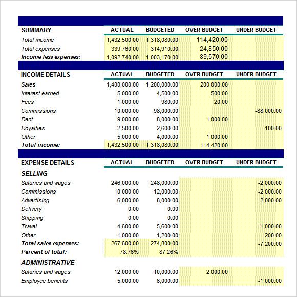 sample business budget   Monza.berglauf verband.com