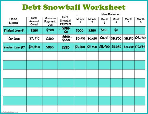 snowball debt payoff spreadsheet   Monza.berglauf verband.com