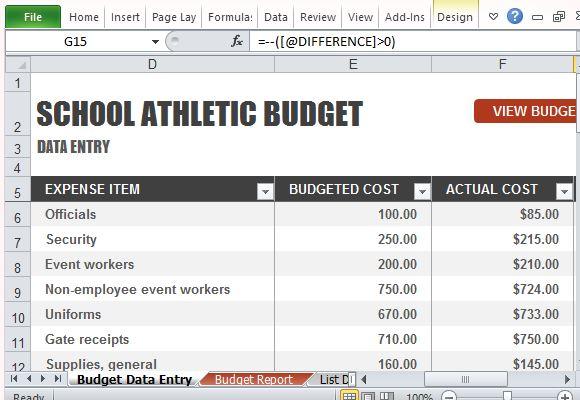 Golf tournament Budget Template Inspirational soccer tournament