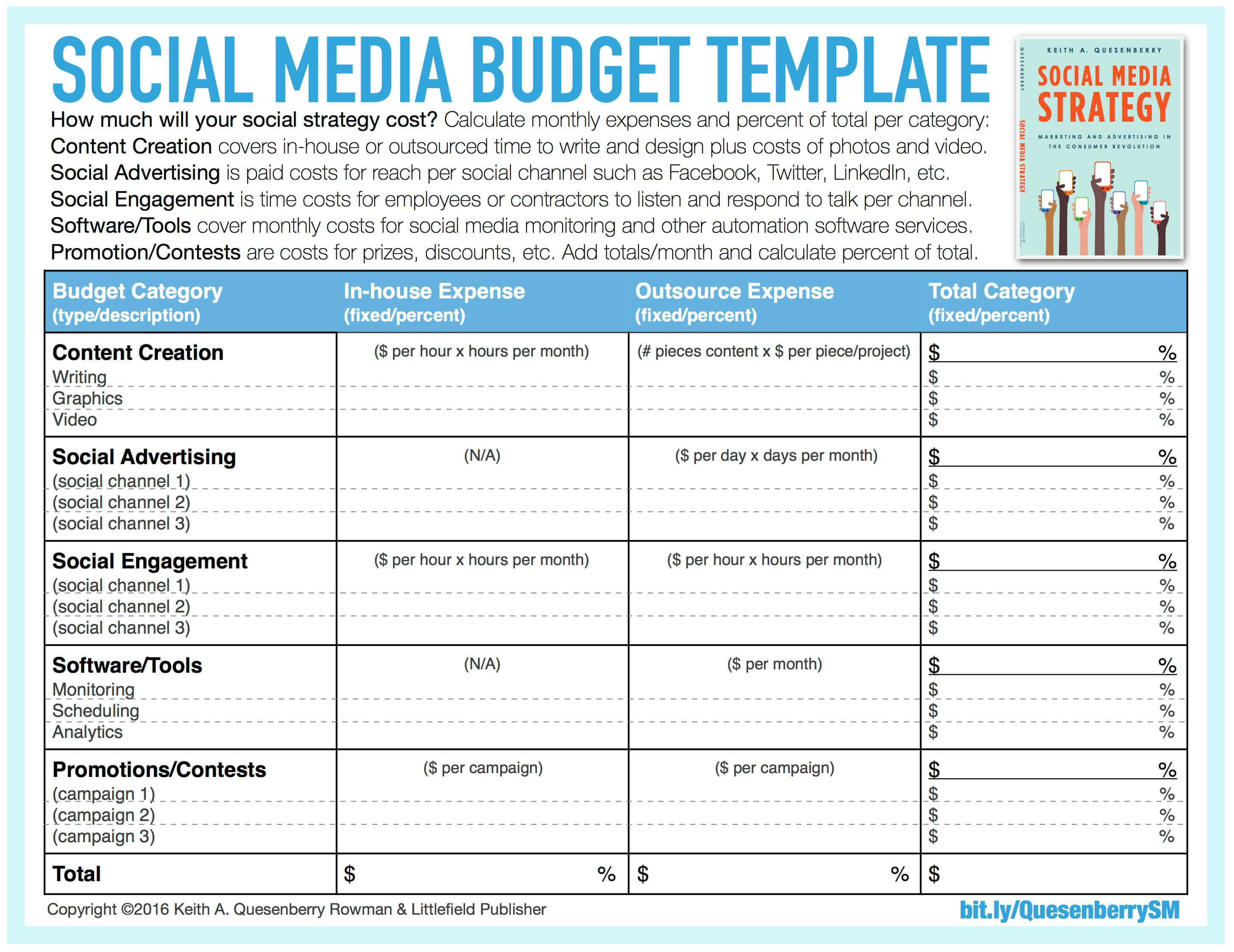 Free Social Media Budget Template | Big Data in 2019 | Social