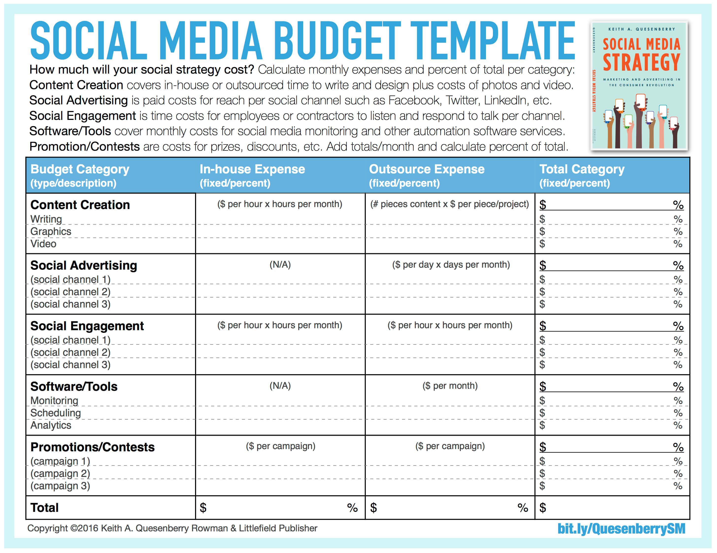 download sheet Free Social Media Budget Template – Ryan's