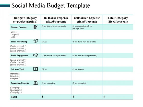 Social Media Budget Template Ppt PowerPoint Presentation Model