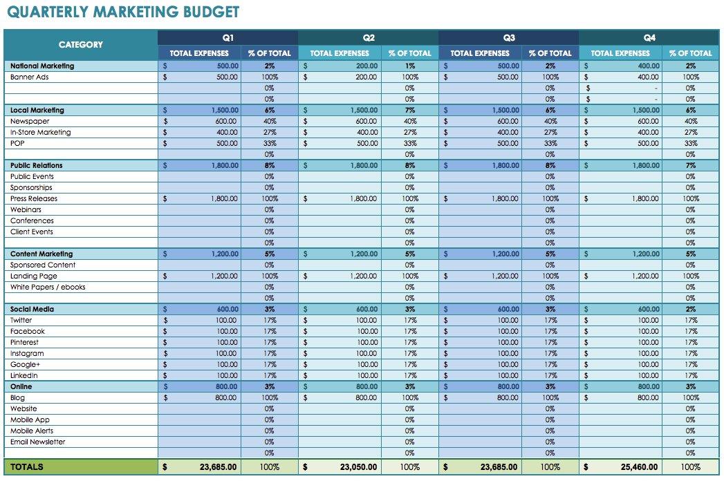 12 Free Marketing Budget Templates | Smartsheet