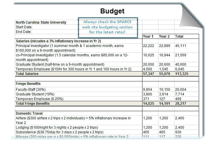 spa budget template operating budget template 8 free pdf documents