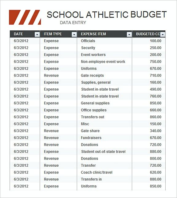 High School Athletic Budget Free , Budget Template Excel , Budget