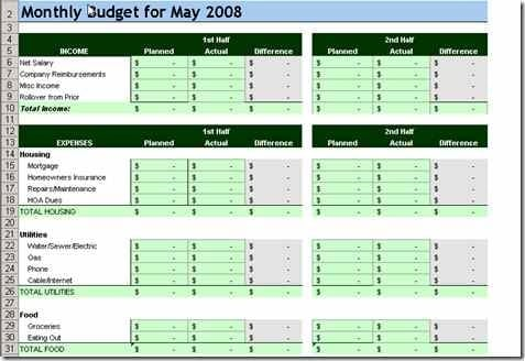 001 Itemized Budget Template Ic Google Spreadsheet Department
