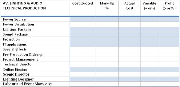 5 event budget template AV lighting   Corporate Meetings Network