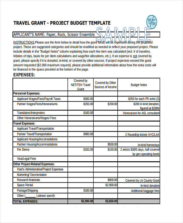 Travel Budget Templates   11+ Free PDF, Word Format Download