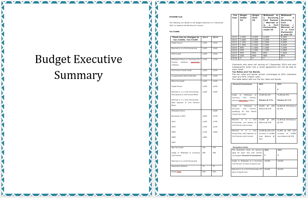Executive Summary Template of Annual Budget Planning – Microsoft