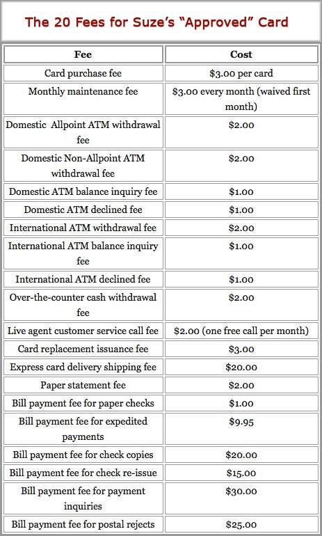 Dave Ramsey Budget Spreadsheet Excel Elegant Monthlyrsonal Bud