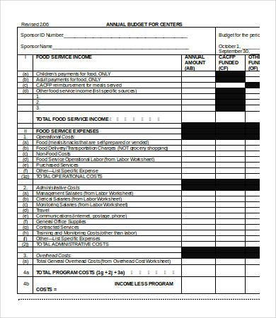 Annual Budget Template Word , Training Budget Template , How to