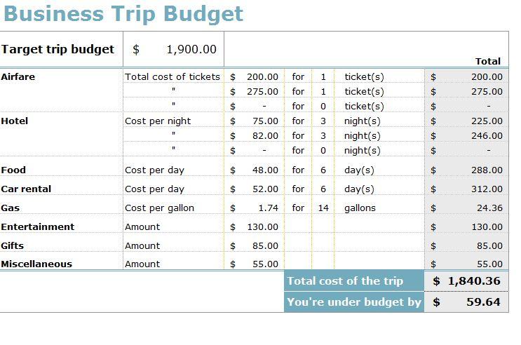 Business Trip Budget Template | Business Travel Budget Template