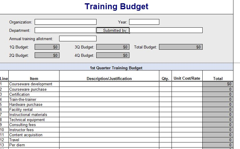 Training Budget Template | Training Budget Template Excel