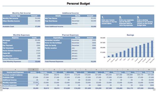 mac numbers budget template   Monza.berglauf verband.com