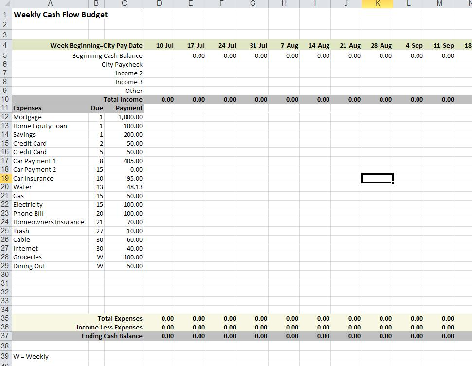 Budget Suggestions and Weekly Cash Flow Tool for Employees   City