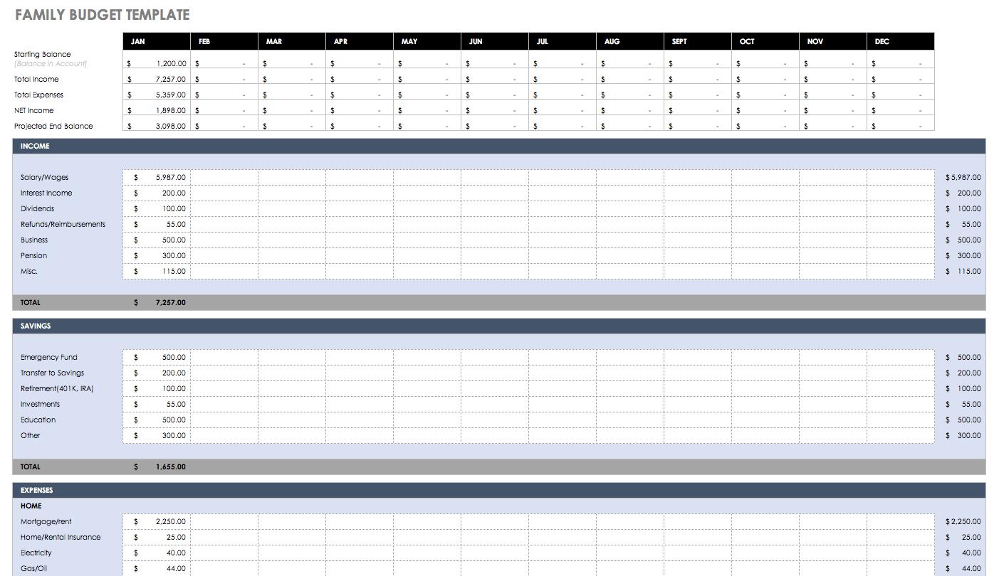 Free Budget Templates in Excel | Smartsheet